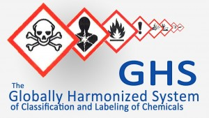 Globallt Harmonized System of Classification and Labeling of Chemicals